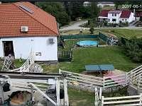 Silvestr v penzionu Jižní Čechy